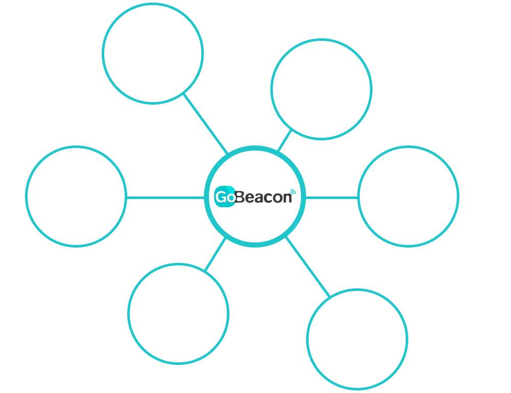 GoBeacon beacon offre